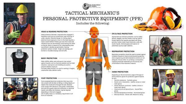 tactical mechanics