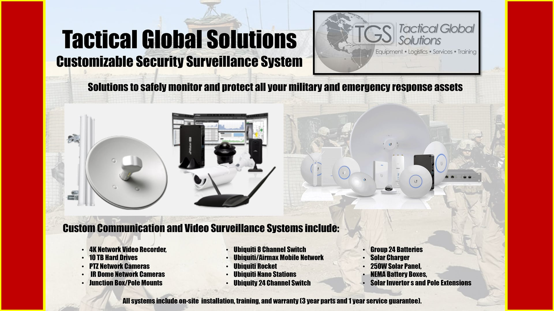 TGS Customizable Security Surveillance System
